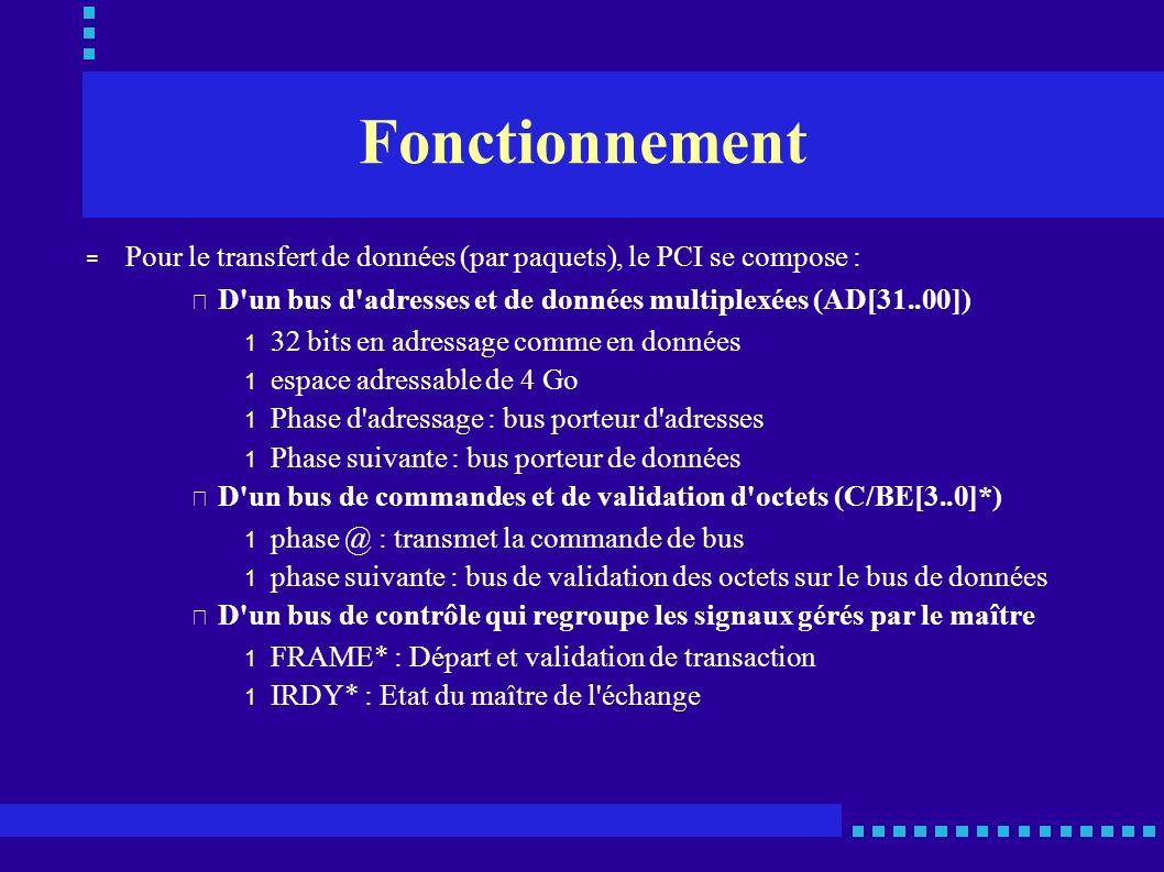 Fonctionnement Pour le transfert de données (par paquets), le PCI se compose : D un bus d adresses et de données multiplexées (AD[31..00])